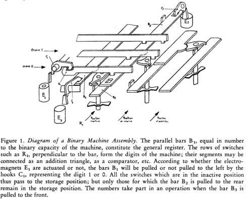 Coufignall scheme