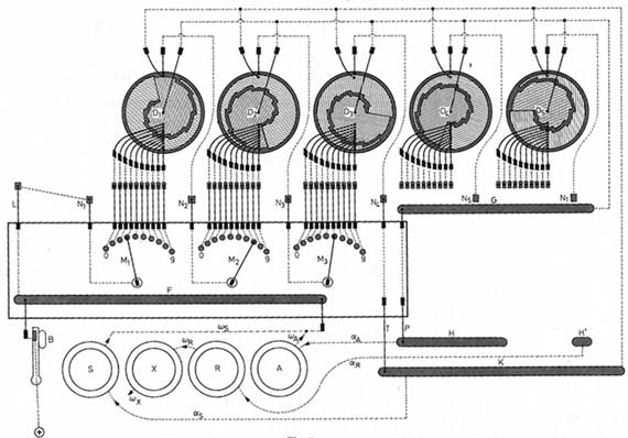 The division mechanism of the arithmometer of Torres from 1920