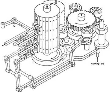 The barrels of Analytical Engine