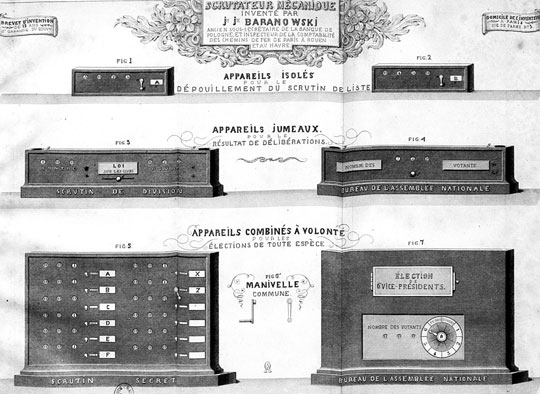Baranowski machine for calculation of the votes in the elections from 1848