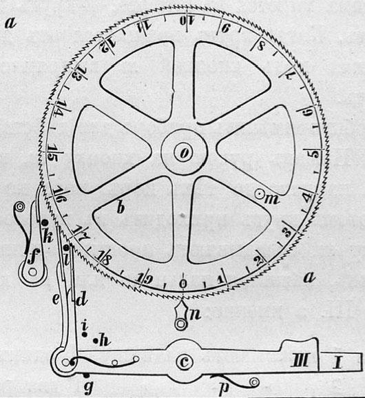 The calculating machine of Friedrich Arzberger