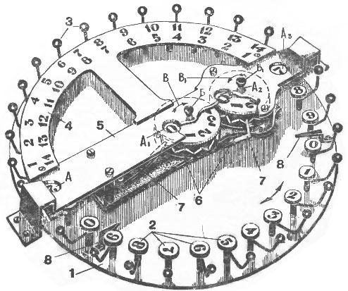 Automated abacus of Bunyakovski
