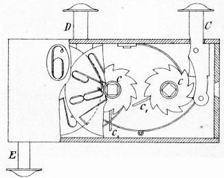 Second machine of Petetin