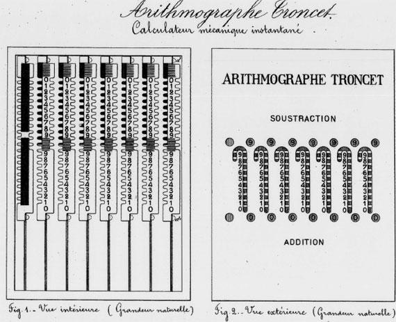 Arithmographe of Troncet patent drawing