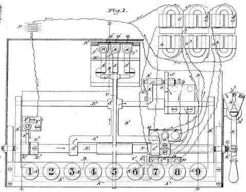 The single-column adding machine of Weiss