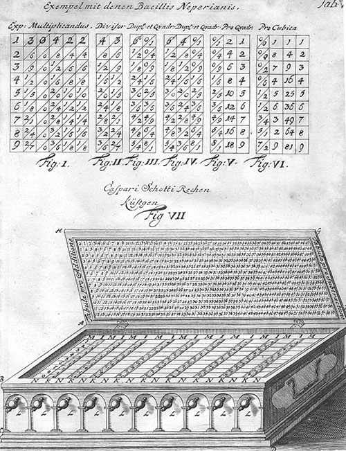 Organum mathematicum