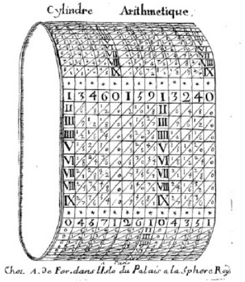 arithmetical cylinder of Pierre Petit