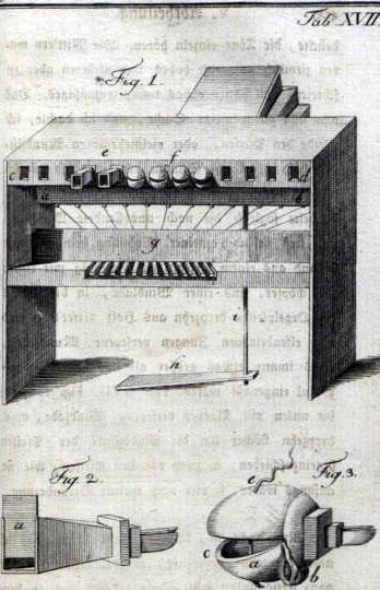 The speech synthesizer of Kempelen