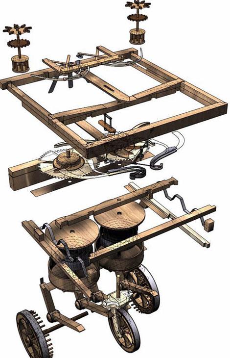 The self-propelled cart of Leonardo