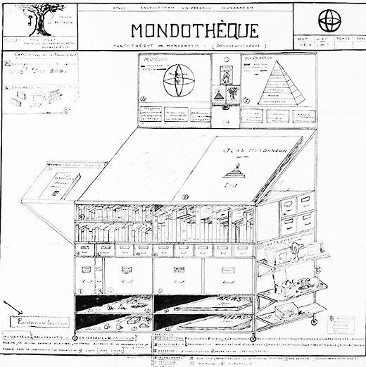 La Mondothèque of Otlet