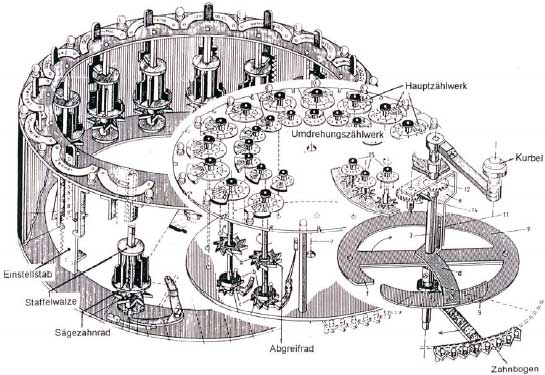 The calculating machine of Hahn, a drawing