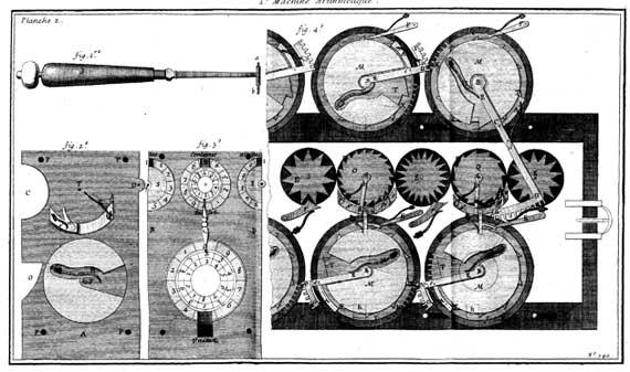 Calculating machine of Hillerin de Boistissandeau