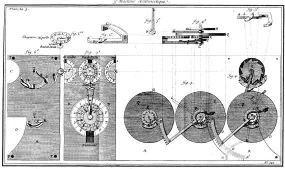 Arithmetical machine of Hillerin de Boistissandeau