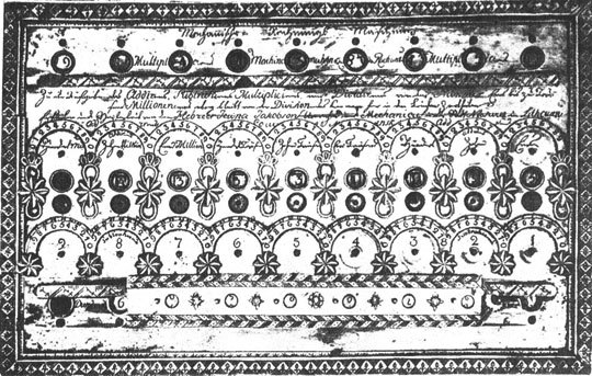 The calculating machine of Jewna Jacobson