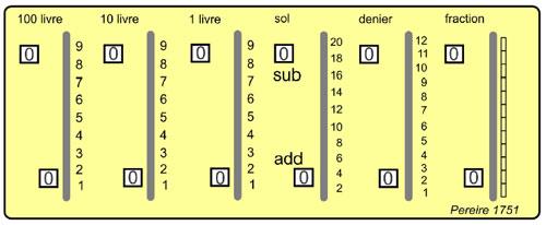 Comptator adding machine