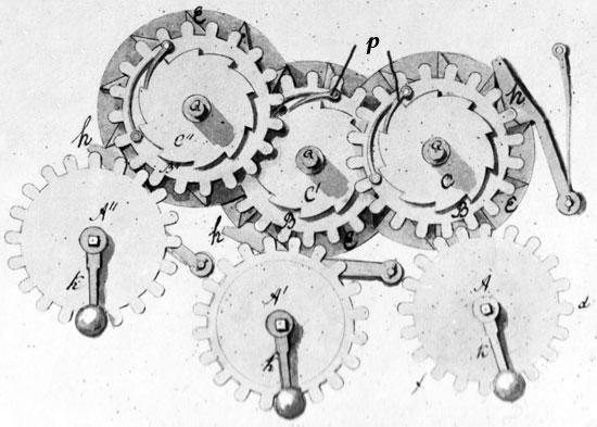 The internal mechanism of machine of Reichold