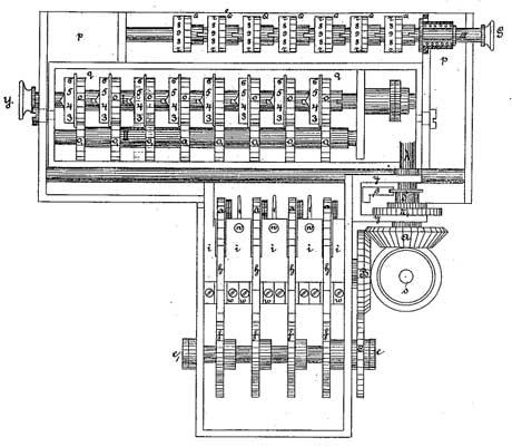 Fist machine of Otto Büttner (patent drawing)