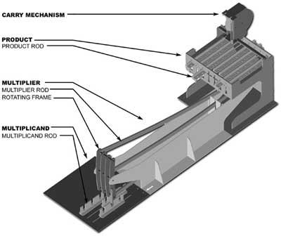 The skecth of replica of machine of Fowler