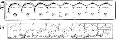 The patent drawing of the adding machine of Roth