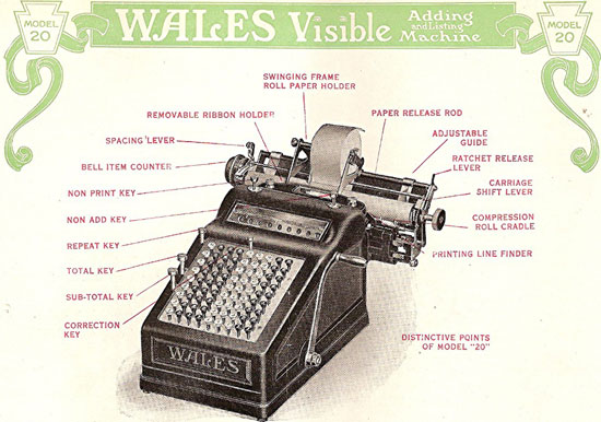 Wales Adding Machine schema