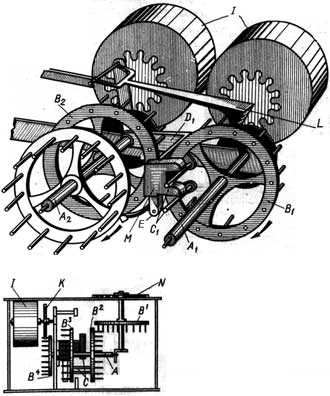 A sketch of the calculating mechanism of Pascalene