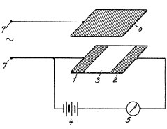 Heil patent 1935