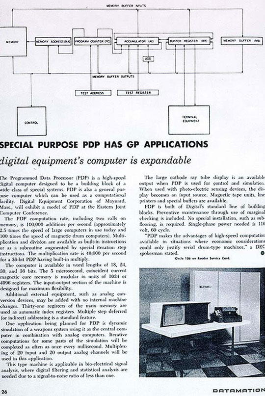 PDP-1 in Datamation November/December issue of 1959