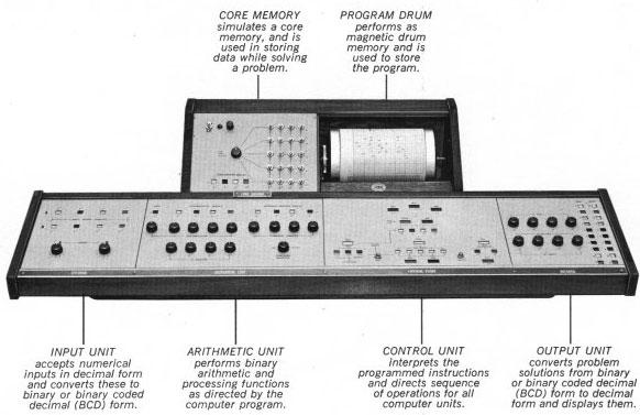 Computer Trainer Model 650 (CT-650)