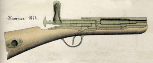 System Kummer rifle