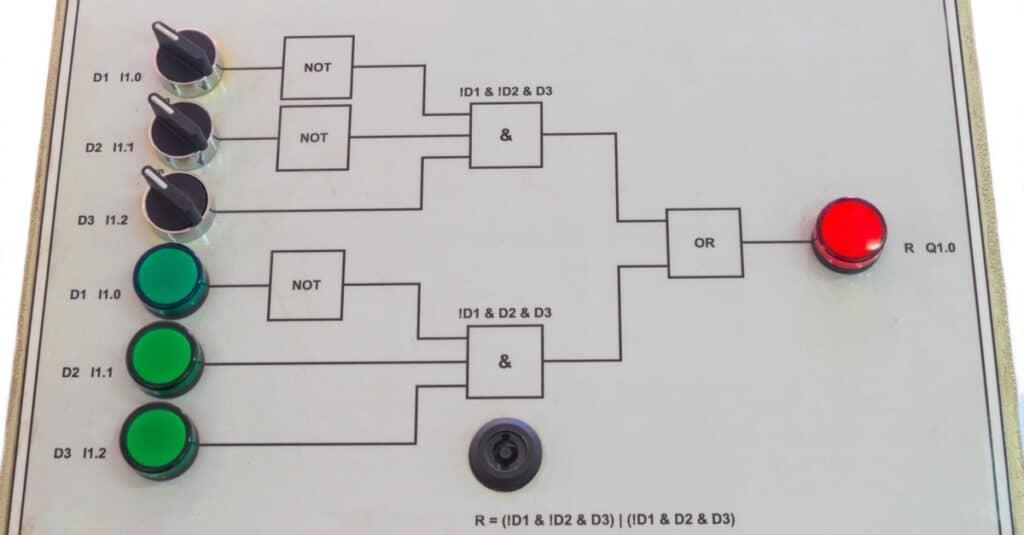 Boolean Logic model